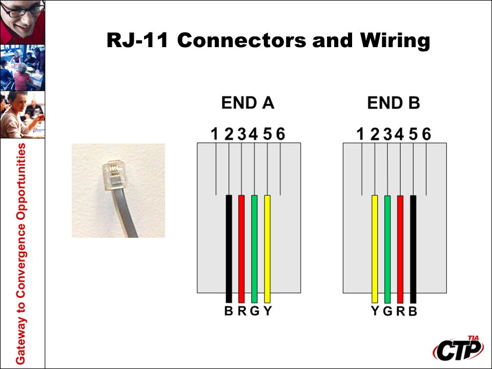 RJ-11 Connectors and Wiring