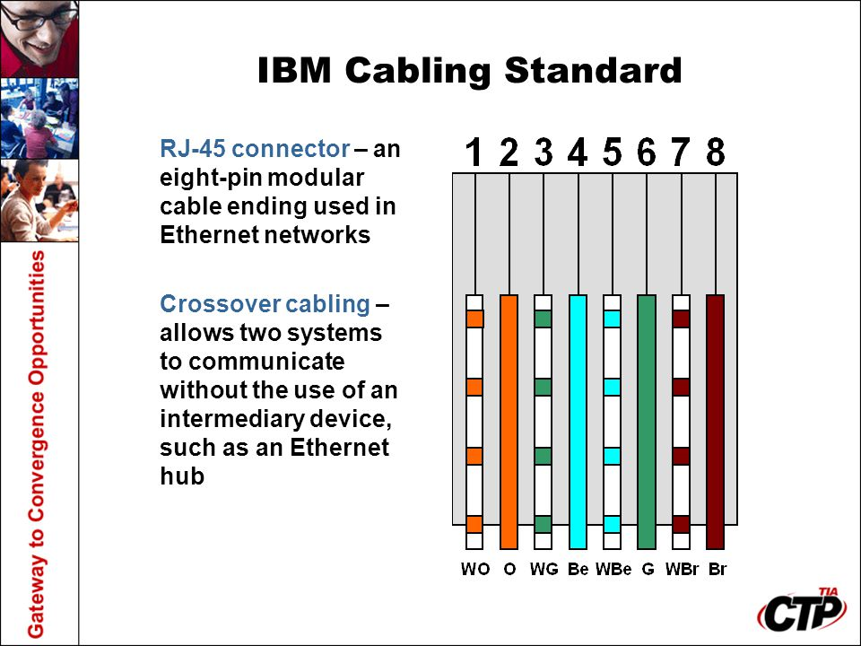 IBM Cabling Standard RJ-45 connector – an eight-pin modular cable ending used in Ethernet networks.