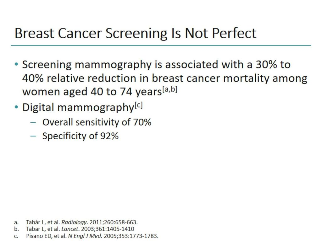 Abbreviated Protocols for Breast Cancer Screening - ppt download