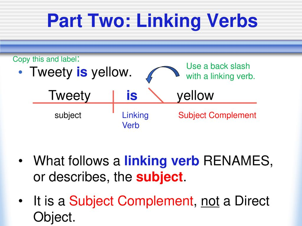 Admirable Diagramming Subjectlinking Verbsubject Complement By Online Wiring Wiring 101 Cajosaxxcnl