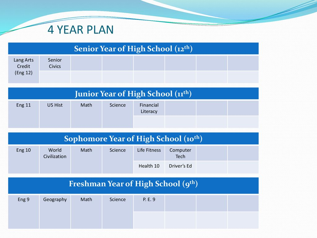 9th Grade College and Career Readiness Lesson - ppt download