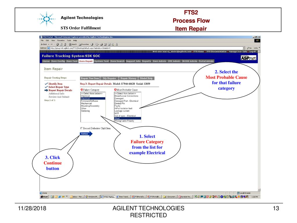 FTS 2 Failure Tracking System 2 Repair Process Flow - ppt