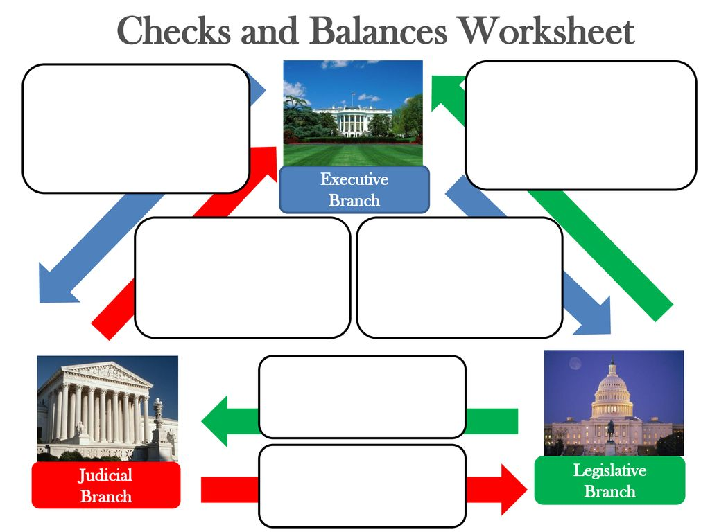 OF Checks & Balances. - ppt download