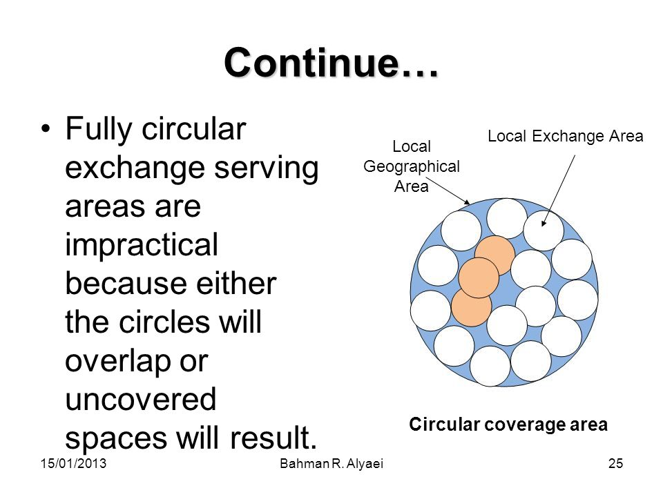 Circular coverage area