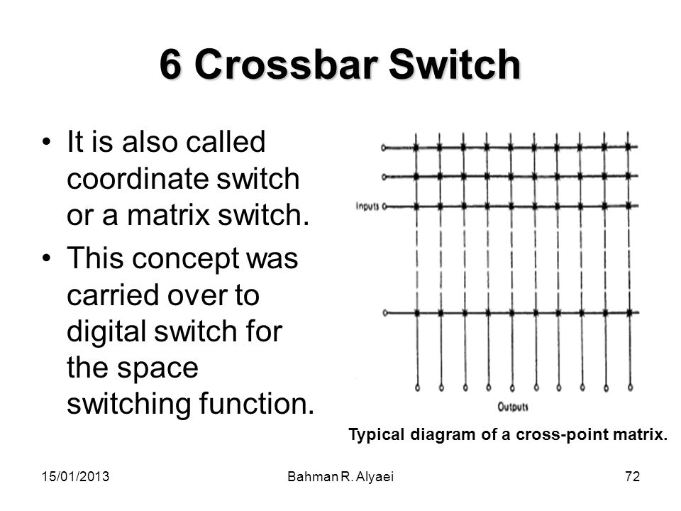6 Crossbar Switch It is also called coordinate switch or a matrix switch.