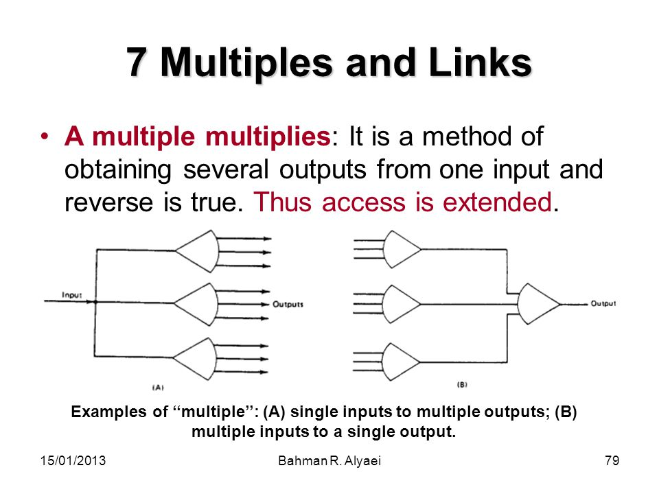 7 Multiples and Links A multiple multiplies: It is a method of obtaining several outputs from one input and reverse is true. Thus access is extended.