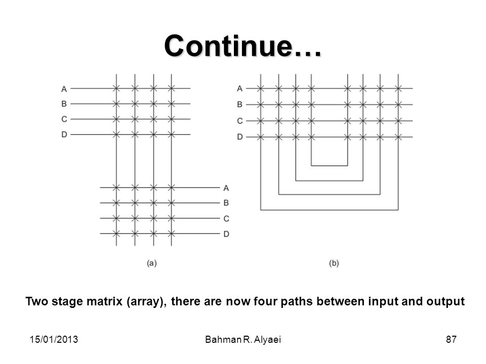 Continue… Two stage matrix (array), there are now four paths between input and output. 15/01/2013.