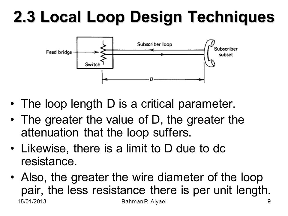2.3 Local Loop Design Techniques
