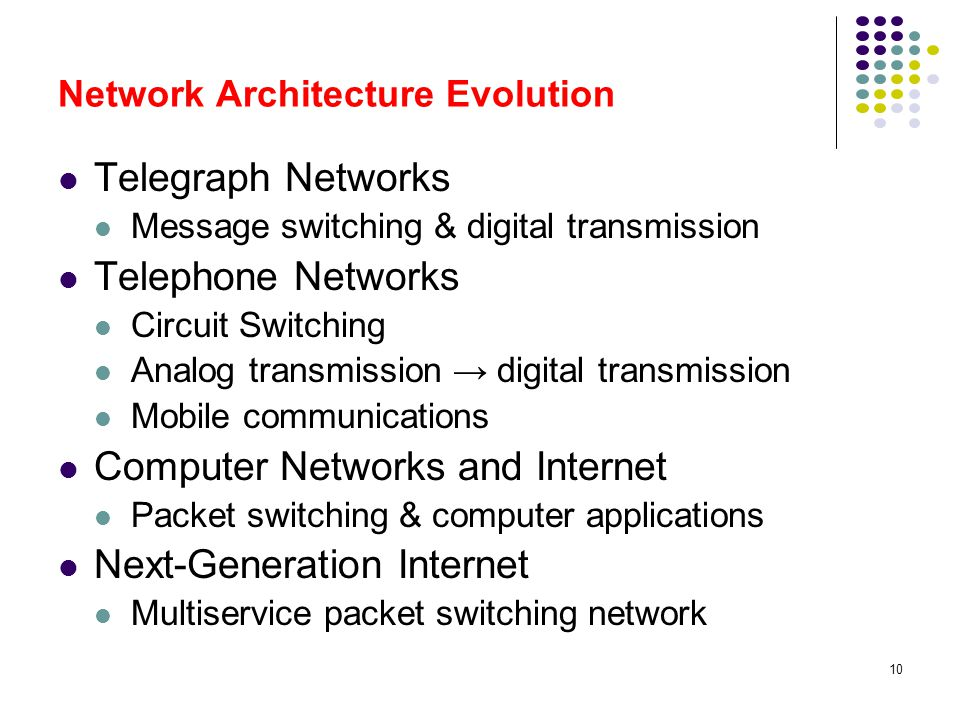 Chapter 1 Communication Networks And Services Ppt Download