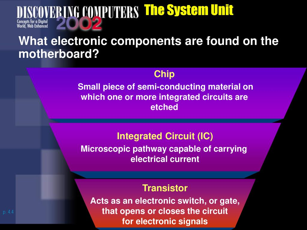 Chapter 4 The Components Of System Unit Ppt Download Integrated Circuits Ic And More What Electronic Are Found On Motherboard Chip