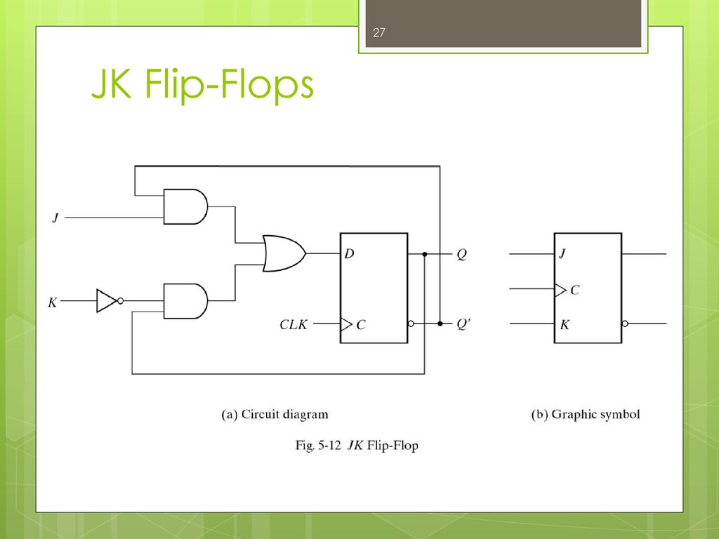 Synchronous Sequential Circuits Ppt Download J K Flip Flop Circuit Diagram 27 Jk Flops