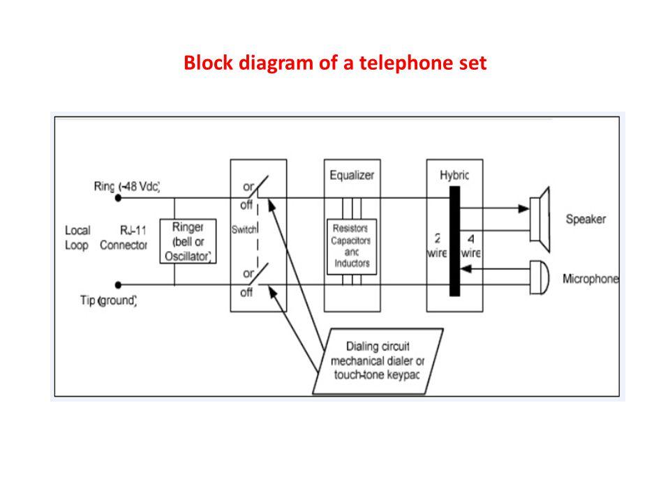 data phone wiring diagrams residential electrical wiring diagram