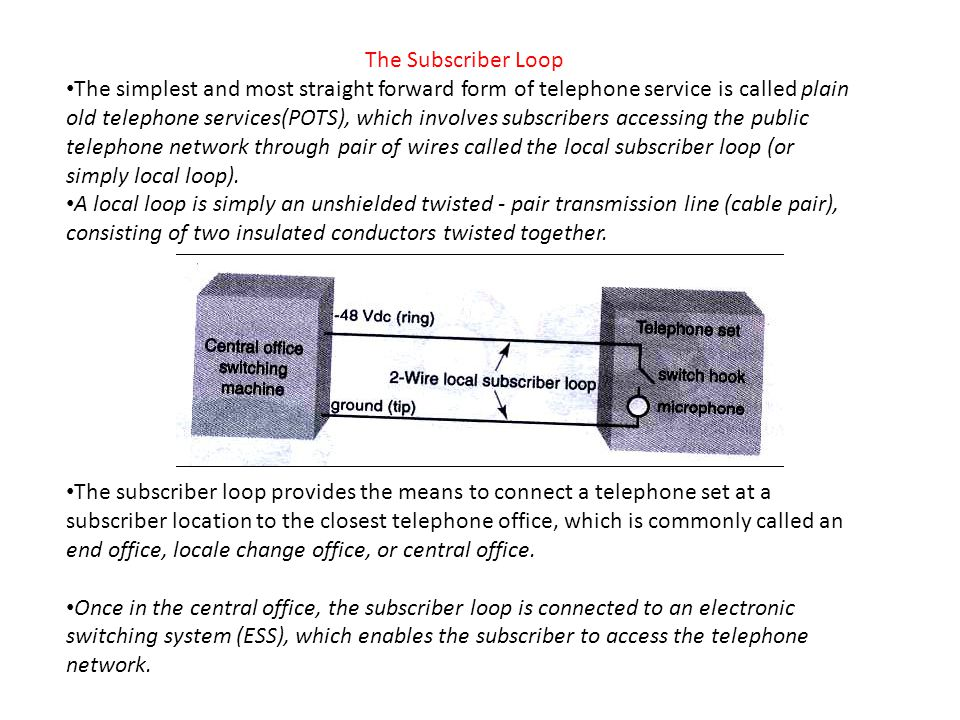 UNIT – V I: Telephone Instruments and Signals The Subscriber Loop