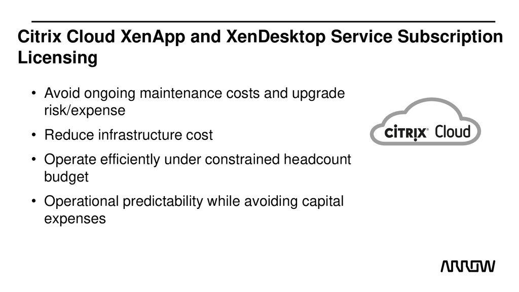 Citrix Cloud 8 Aug ppt download