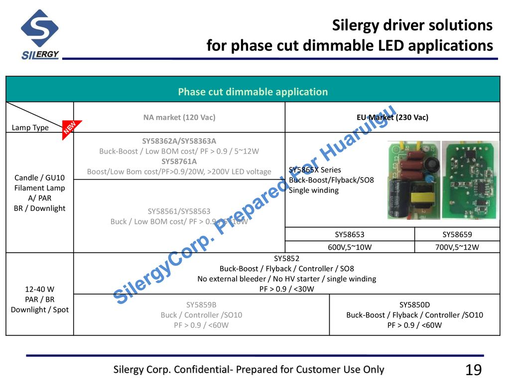 Led Lighting Driver Solution Ppt Download Phase Dimmable Drivers Silergy Solutions For Cut Applications