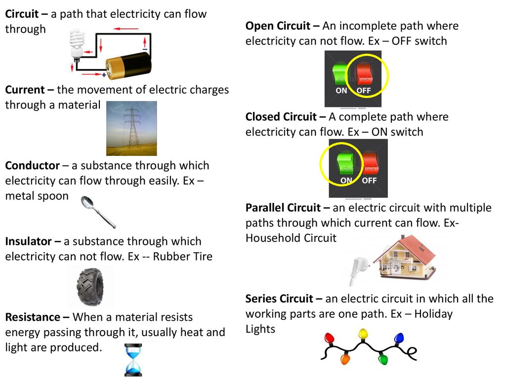 Open Circuit An Incomplete Path Where Electricity Can Not Flow Parallel Diagram