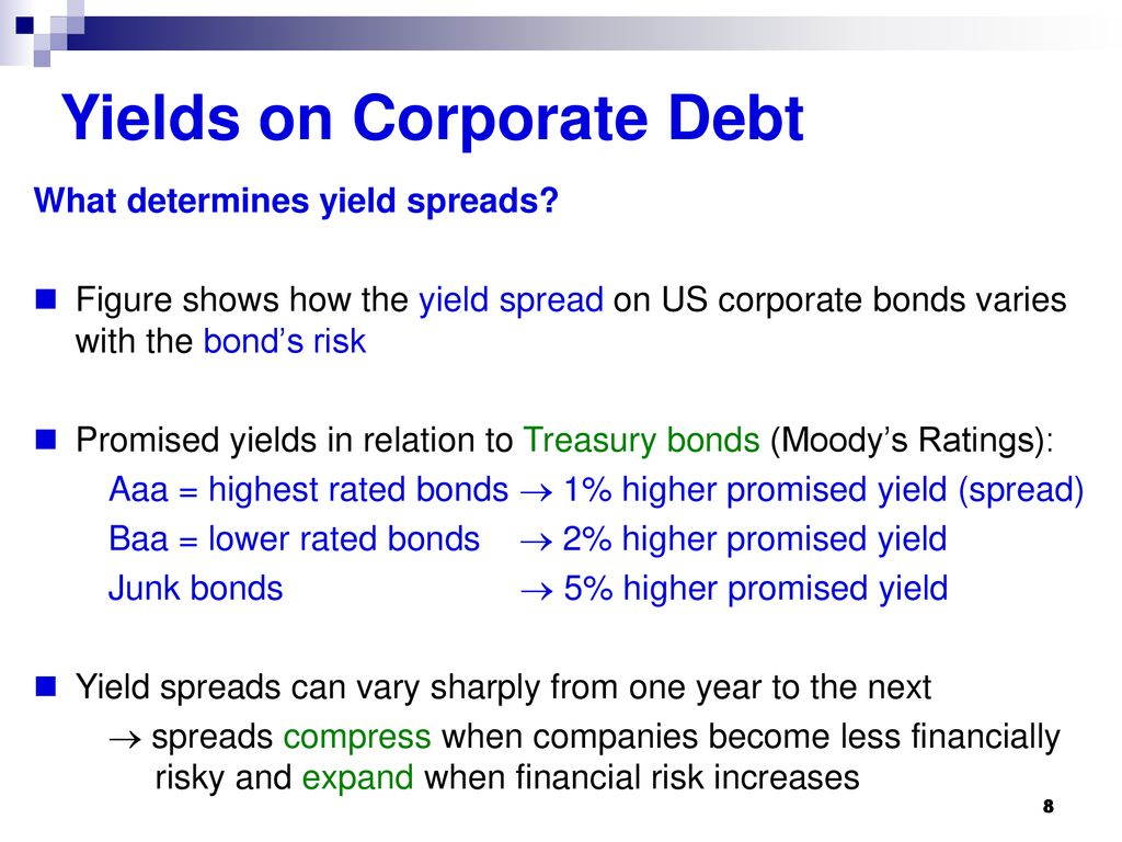 Corporate Financial Strategy Lecture 9: Bond Markets and