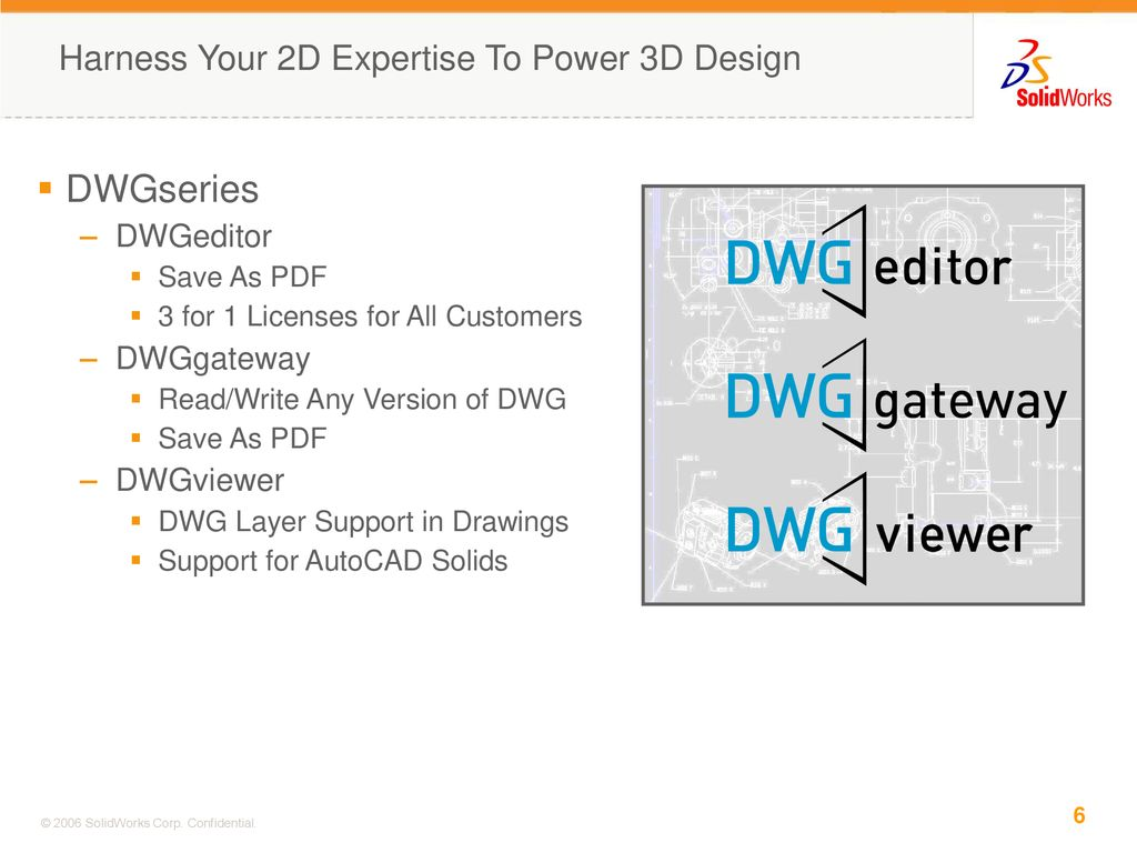 What's New in SolidWorks Office Premium ppt download