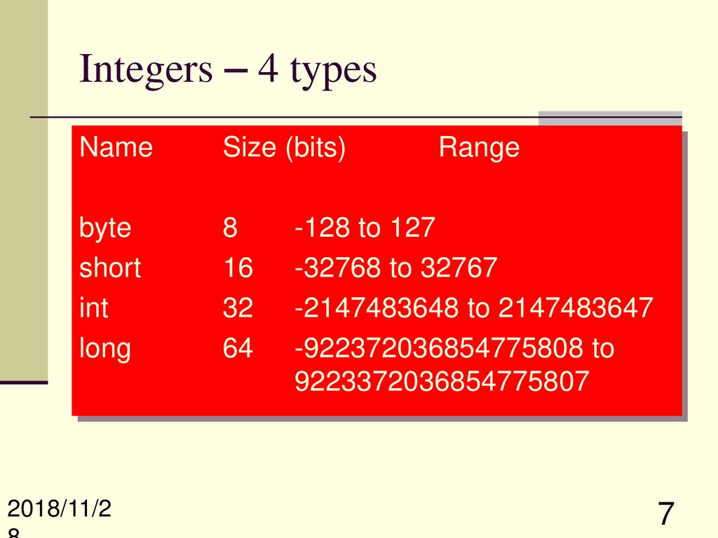 An overview of Java, Data types and variables - ppt download