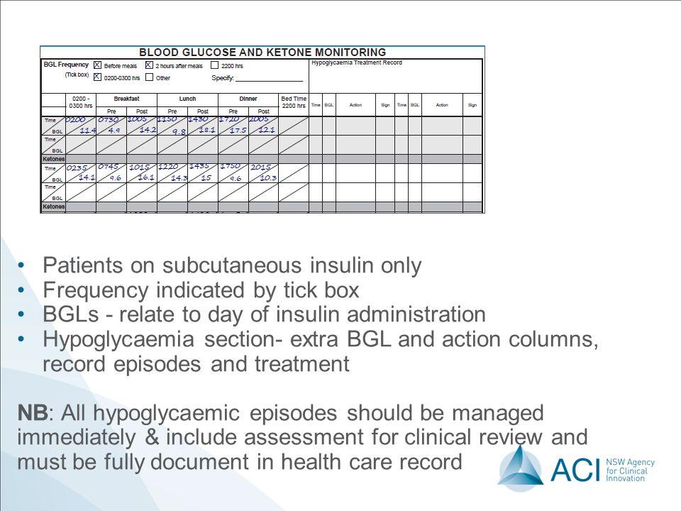 Adult Standardised Subcutaneous Insulin Prescribing Chart Ppt