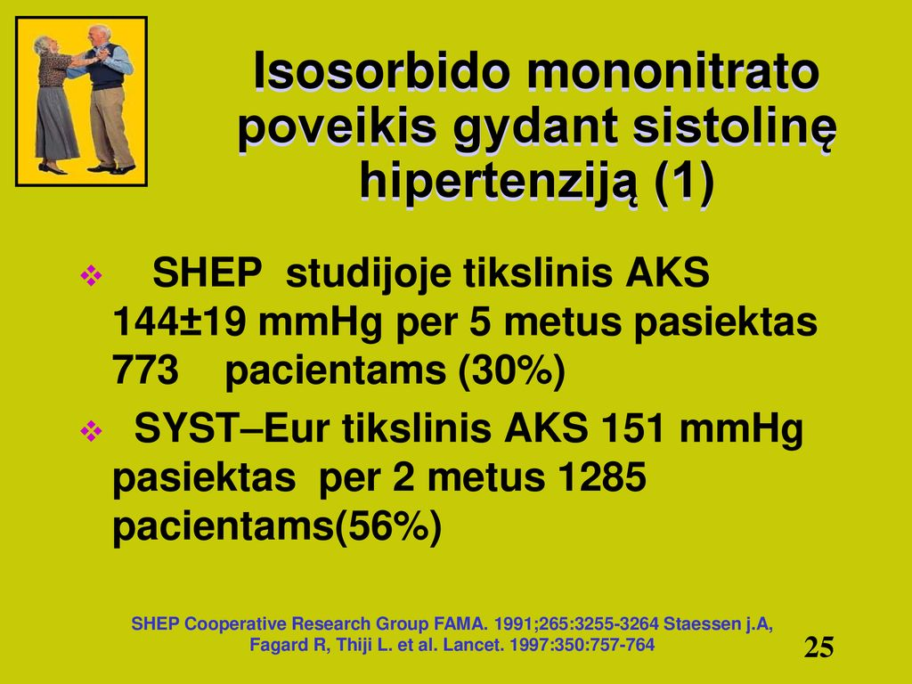 nitroglicerino hipertenzija