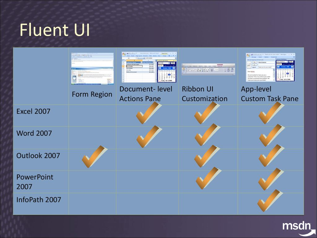 Office as a development platform with Visual Studio ppt download
