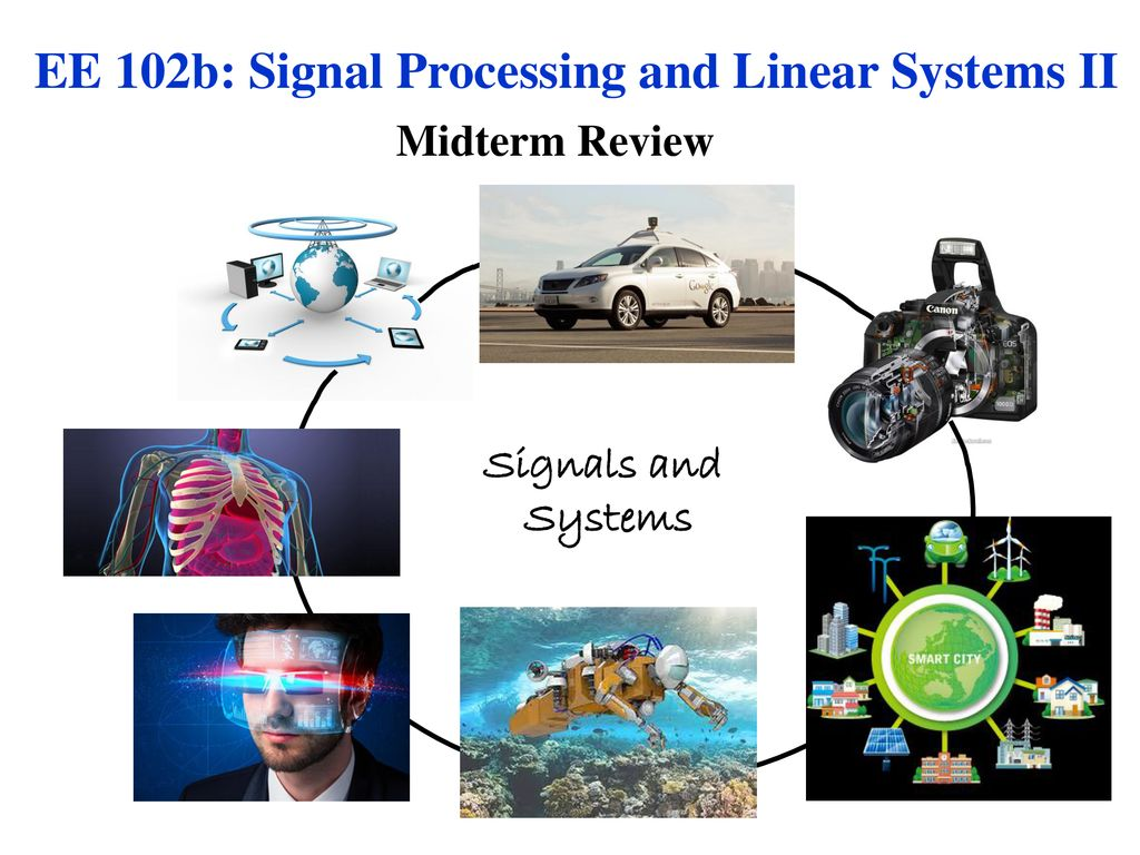EE 102b: Signal Processing and Linear Systems II