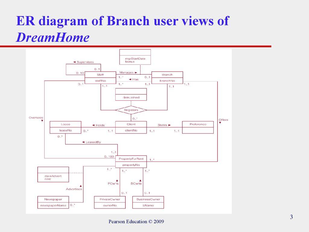 er diagram ppt download simple wiring diagram site Diagram Presentation Templates er diagram ppt download wiring diagram schematics powerpoint diagrams er diagram ppt download