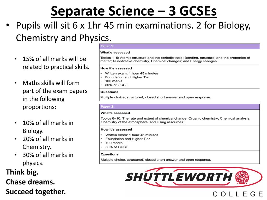 GCSE assessment information evening Years 9 & ppt download