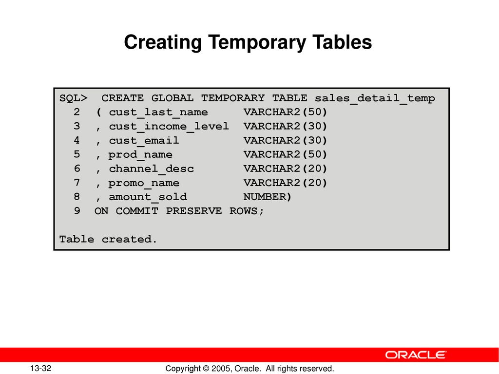 Materialized Views and Temporary Tables - ppt download