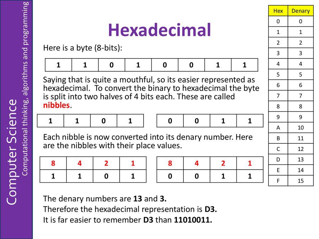 Hexadecimal Conversions - ppt download