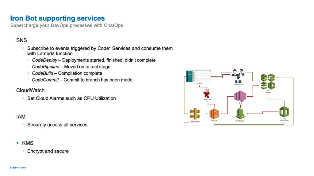 ChatOps Supercharge your DevOps Teams - ppt download
