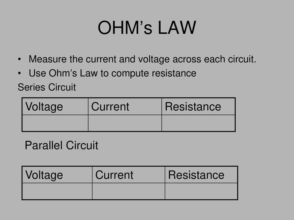Electrical Currents Energy Ppt Download The Resistance Ohms Law Can Be Used To Work Out Voltages And 29 Voltage Current