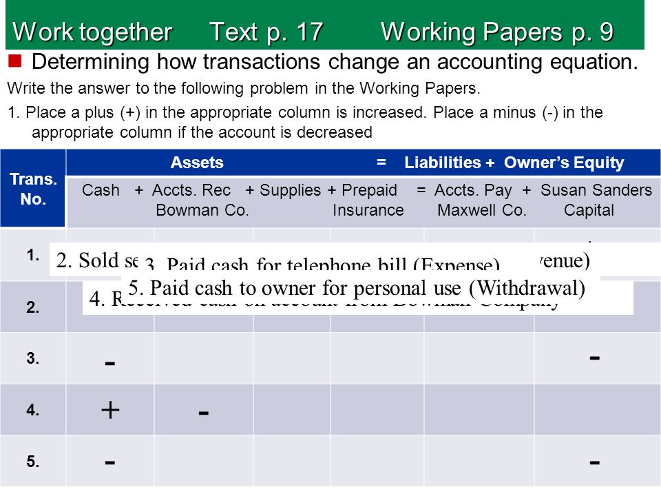 Work together Text p. 17 Working Papers p. 9