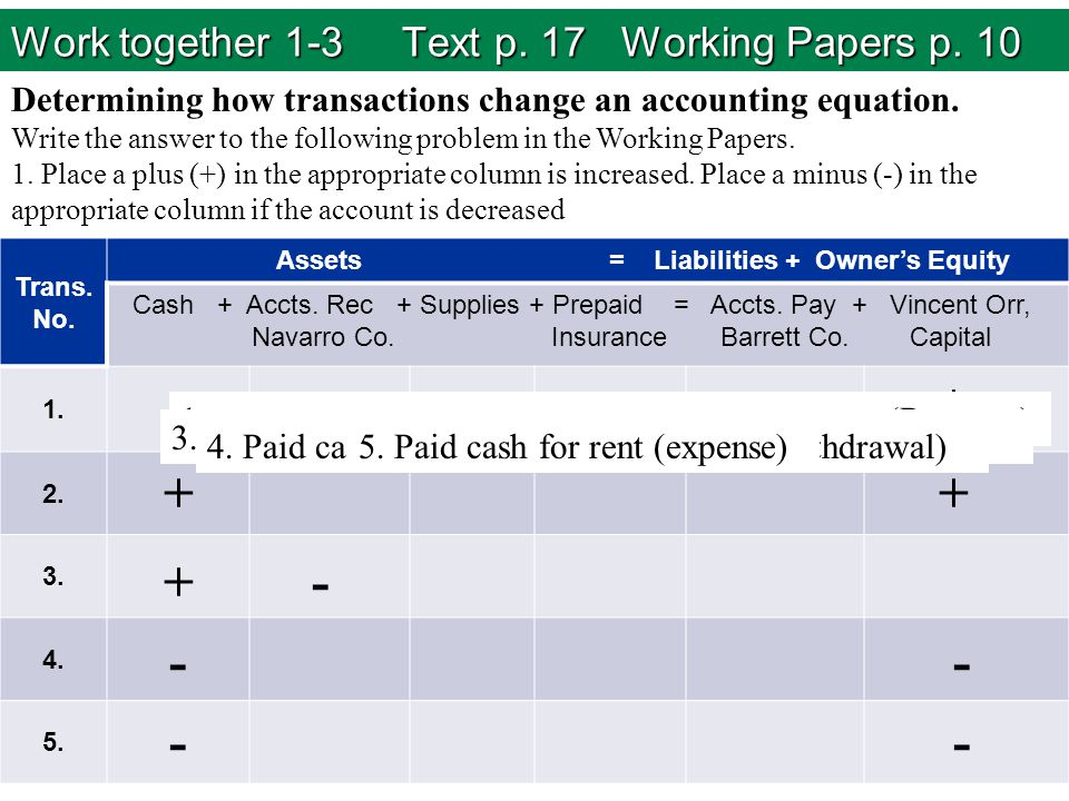 Work together 1-3 Text p. 17 Working Papers p. 10