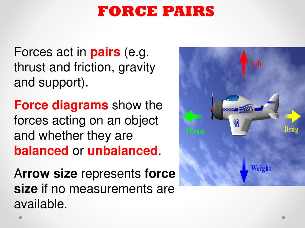 may the forces be with you ppt download