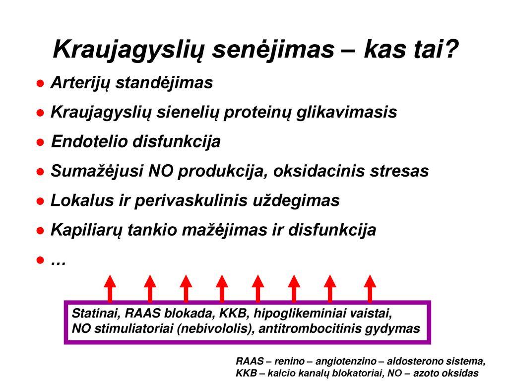 hipertenzija pt 2 rizika 4 kas tai yra ką vartoti esant skausmams, sergantiems hipertenzija