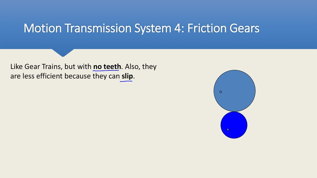 What's a Motion Transmission System? - ppt download