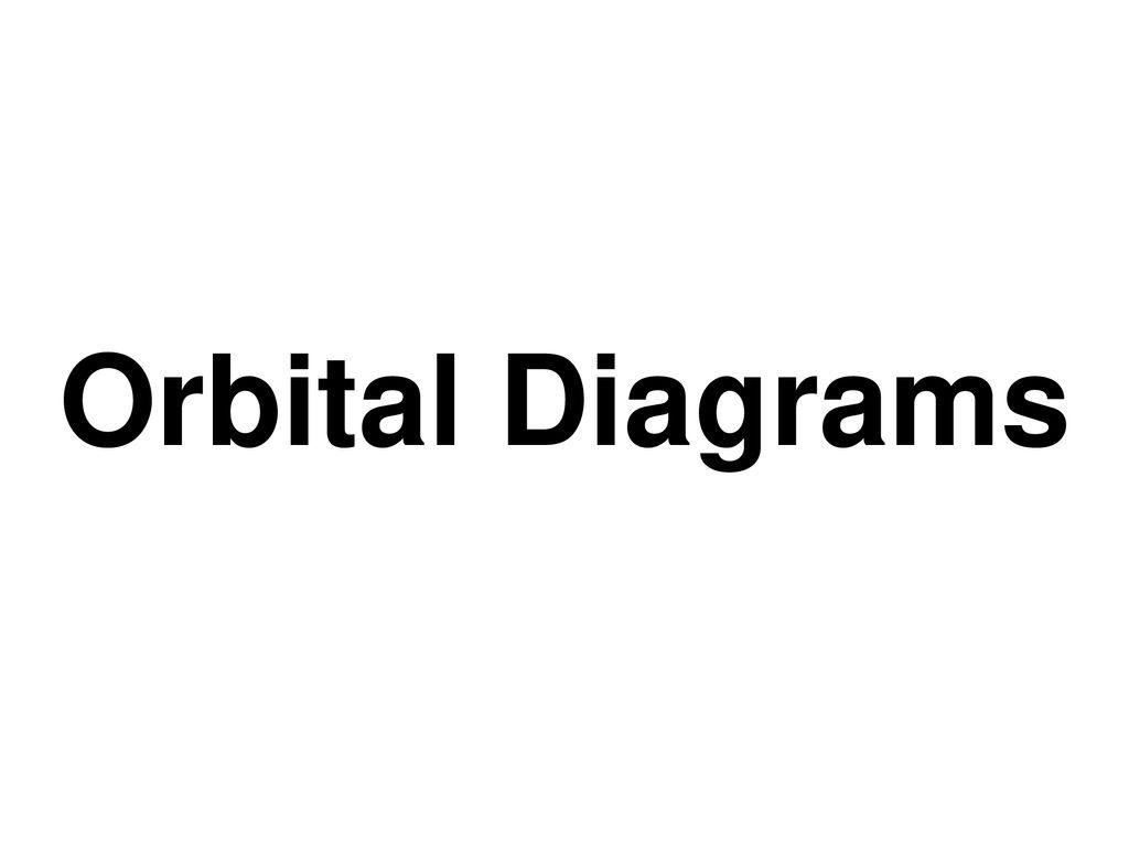 1 orbital diagrams