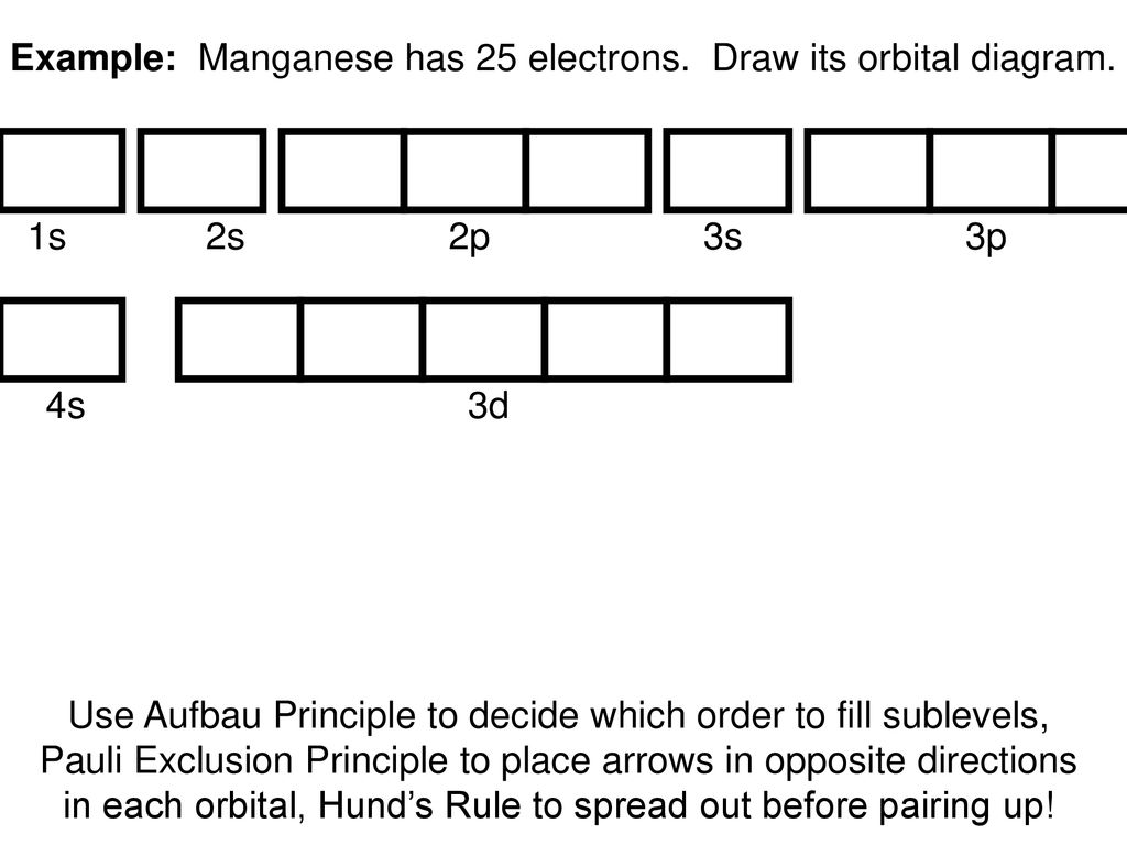 example: manganese has 25 electrons  draw its orbital diagram