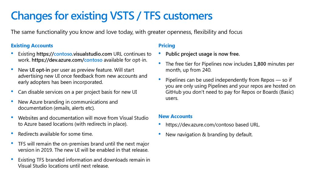 TFS from on-prem to the cloud with Azure DevOps Services - ppt download