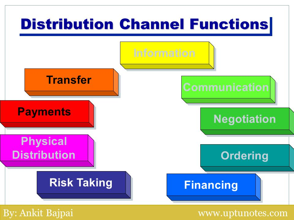 functions of physical distribution