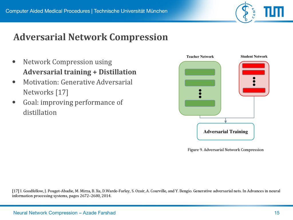 Neural Network Compression - ppt download