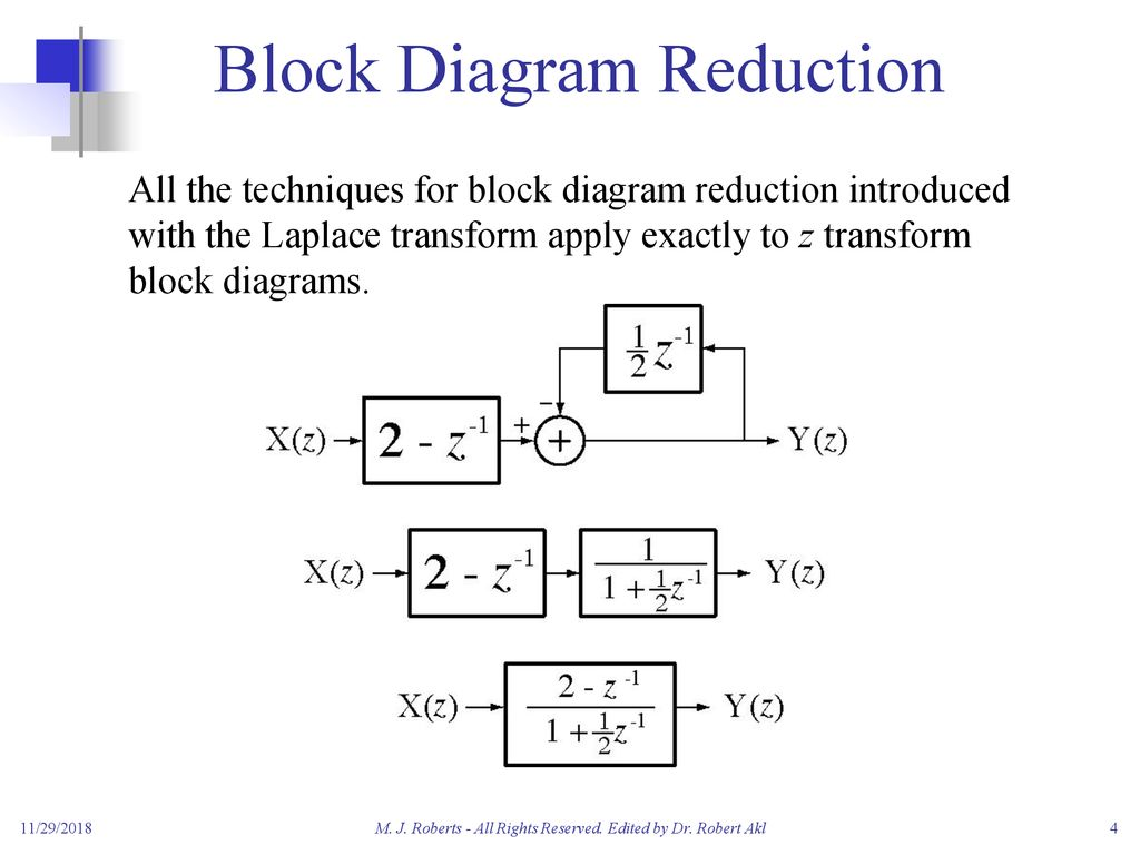 z Transform Signal and System Analysis - ppt downloadSlidePlayer