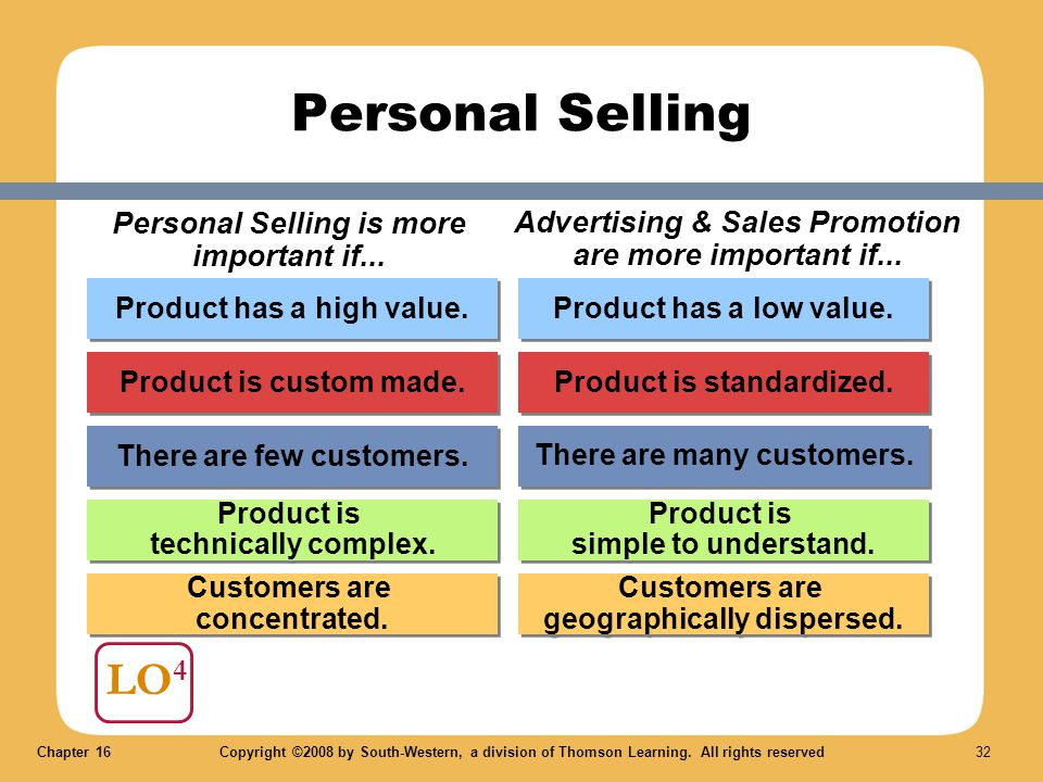 Personal Selling LO4 Personal Selling is more important if...