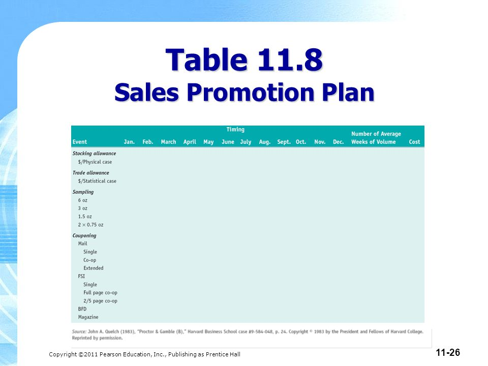Table 11.8 Sales Promotion Plan