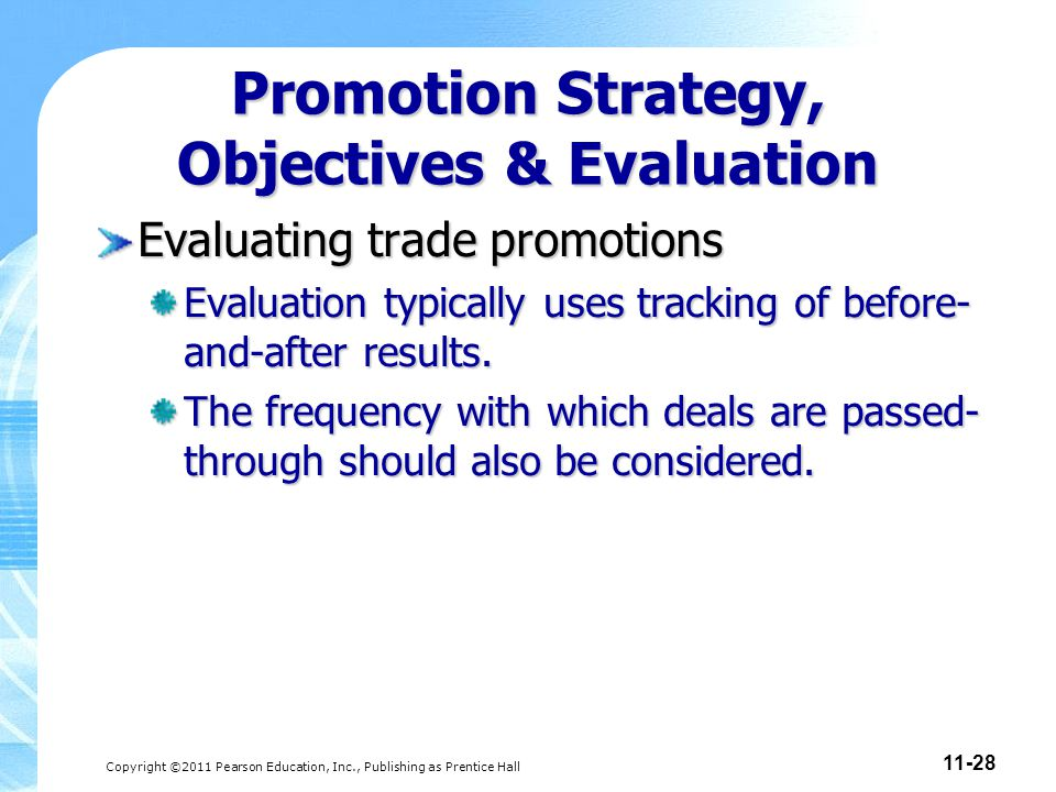 Promotion Strategy, Objectives & Evaluation