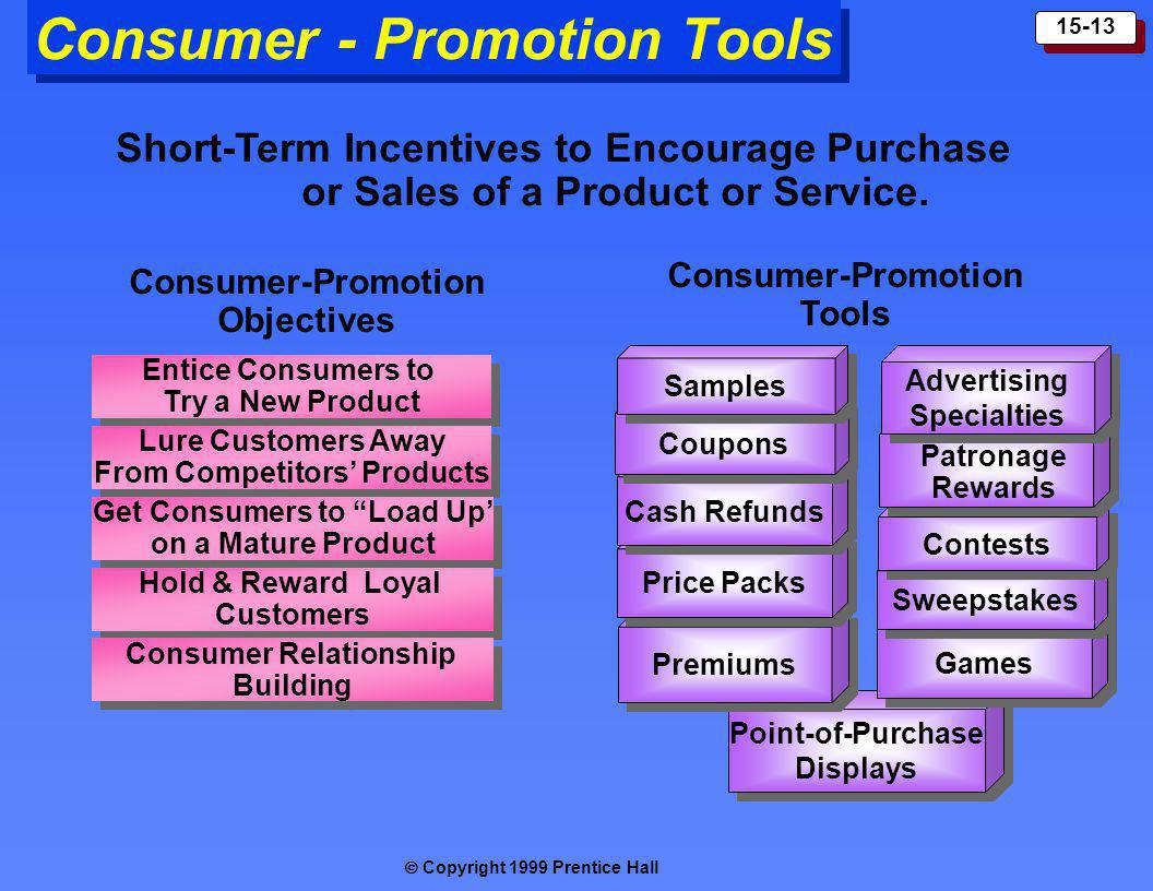 Consumer - Promotion Tools