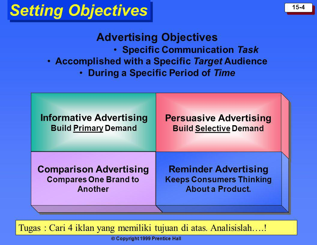 Setting Objectives Advertising Objectives Specific Communication Task