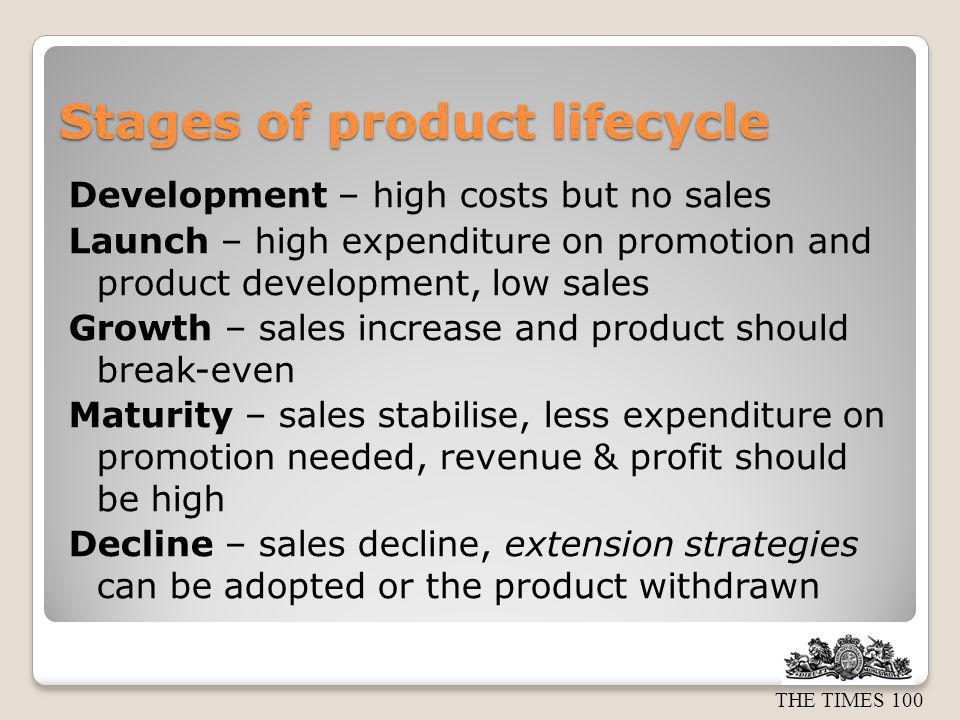 Stages of product lifecycle